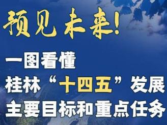 """桂林""""十四五""""发展主要目标和重点任务"""