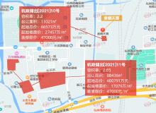 土拍快讯|杭州上半场土拍落幕!32宗地块总揽金716.69亿