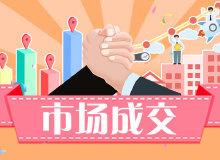 市场成交|11月26日深圳住宅成交272套 面积26058.18㎡